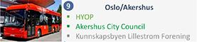 Oslo-Akershus